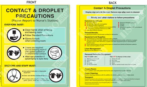 Isolation Door Signs And Contact Precautions Visitors