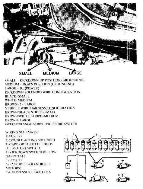 Pagoda Group Technical Manual Automatic Start
