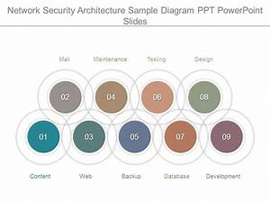 Network Security Architecture Sample Diagram Ppt