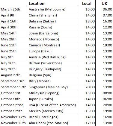 predicting calendar pick order motorsport broadcasting