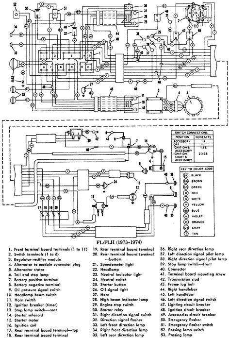 harley and davidson radio wiring diagram on wiring diagram