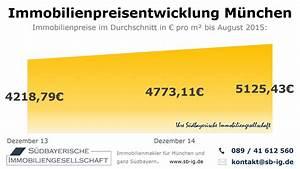 Immobilienpreis Berechnen : immobilienpreisentwicklung m nchen aktuell trend historie ~ Themetempest.com Abrechnung