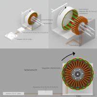 Ventilator Selber Bauen : generator f r ventilator 12v dc selber bauen techniker forum ~ Orissabook.com Haus und Dekorationen