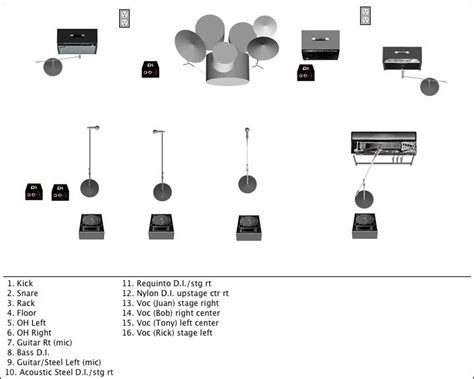 stage plan   band