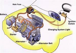 Cara Kerja Alternator Mobil Dan Nama-nama Komponennya