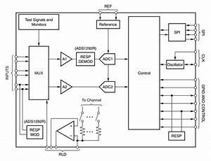 Lucid Dreaming Device V5 0  U2013 The Prototype  U2013 Eog Interface