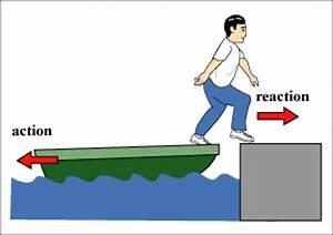 1.Action and Reaction Force - kru_sanya