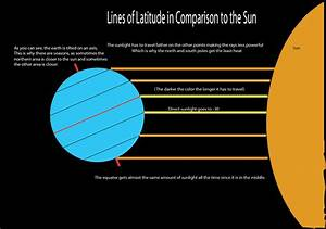 Lines Of Longitude And Latitude