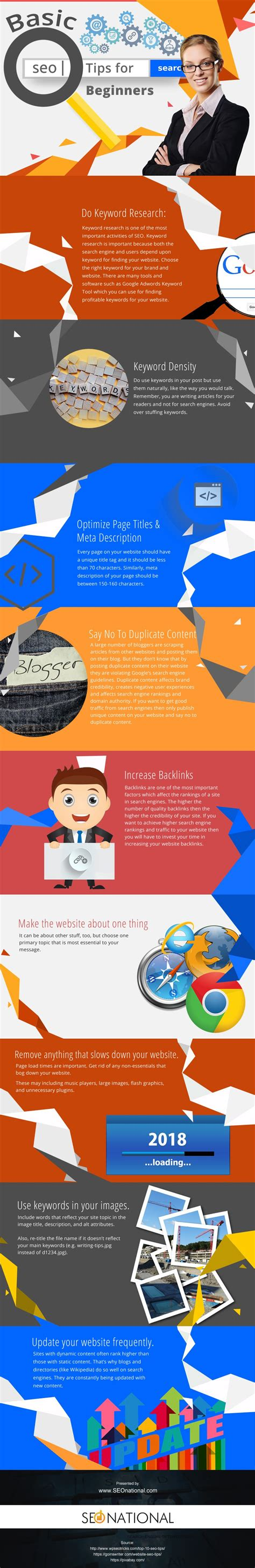 Basic Seo Guide by Basic Seo Tips For Beginners Infographic