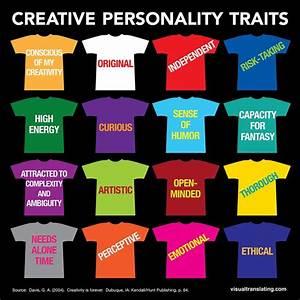 Creative Personality Traits | Creativity for Everybody ...