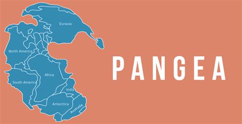 Pangea Supercontinent | The 7 Continents of the World