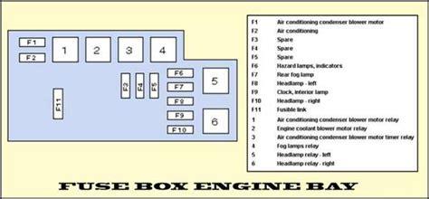 Subaru Impreza Fuse Diagram by 2000 Subaru Legacy Outback Engine Diagram