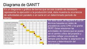 Diagrama Gantt  Pert Y Ruta Cr U00edtica
