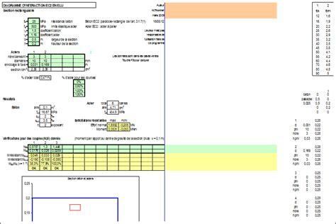 calcul surface utile bureaux calcul de poteaux béton armé modèles excel