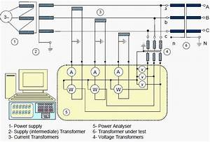 12 Transformer Factory Tests Briefly Explained