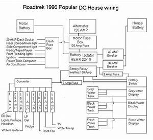 Roadtrek 1996 Popular Dc House Wiring