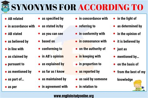 According to Synonym   List of 35+ Popular Synonyms for ...