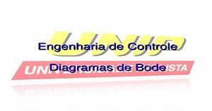 Aula 07 - Diagramas De Bode E Nyquist