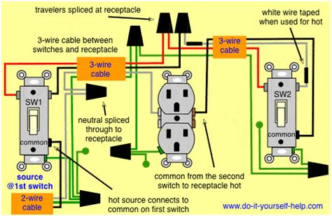 Wiring A Switched Outlet by 3 Way Switch Wiring Diagrams Do It Yourself Help