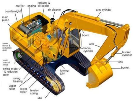 earth moving spare parts  rs   earthmoving