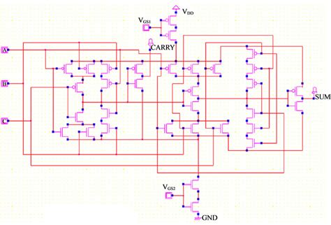 Improved Soi Cmos Technology Based Circuit Technique