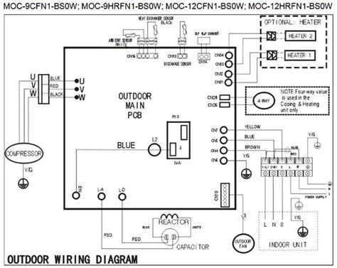senville split system air conditioner error codes troubleshooting removeandreplace