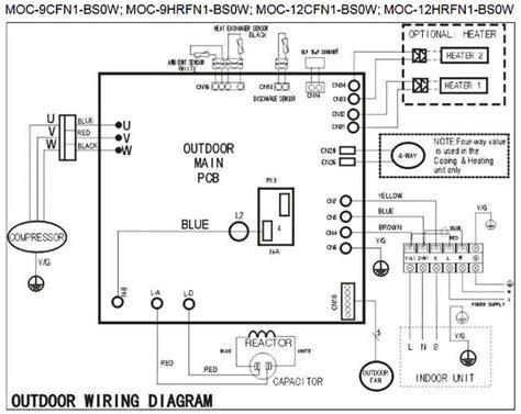 York Outdoor Unit Wiring Diagram