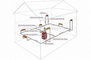 maison gt chauffage gt installation a eau chaude With installation d eau maison