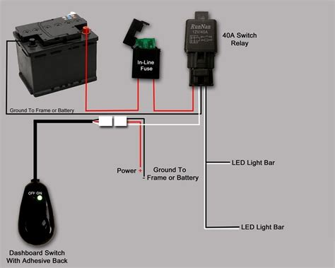 How Wire Led Lights Wiring Diagram Fuse Box