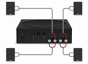 Connecting Speakers To An Amp Or Connect Amp