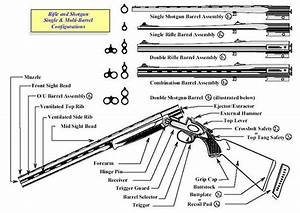 Fire Arm Terminology