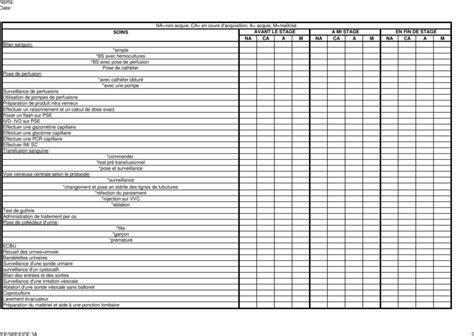 protocole chambre implantable grille d auto evaluation des soins les plus frequent en