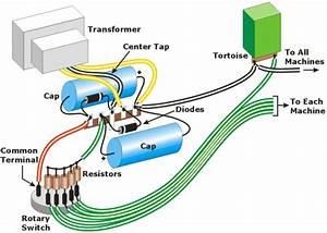 Magazine Article  Matrix Control For Tortoise Switch Machines