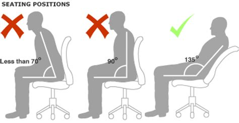 Chair Sit Ups Bad by How To Be Damn At Sitting The Science Of Proper Posture