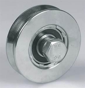 Roue De Brouette Brico Depot : roue gorge quinclic la quincaillerie d 39 un clic ~ Dailycaller-alerts.com Idées de Décoration