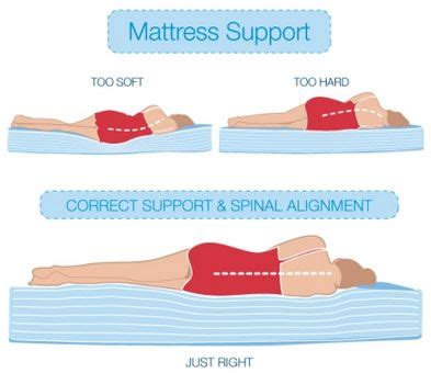 best type of mattress for side sleepers 10 best best mattress for side sleepers images on