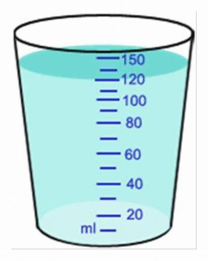 Measuring Jug Cup Cartoon Outline Clipart Clip