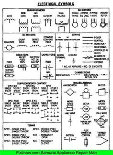 schematic symbols chart the alphabet of electronics auto elect motors the