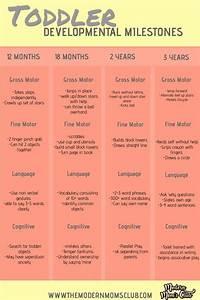 Toddler Developmental Milestones Toddler Milestones