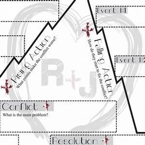 Romeo And Juliet Plot Chart Organizer Diagram  Shakespeare