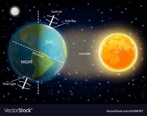 Night And Day : day and night cycle diagram royalty free vector image ~ A.2002-acura-tl-radio.info Haus und Dekorationen