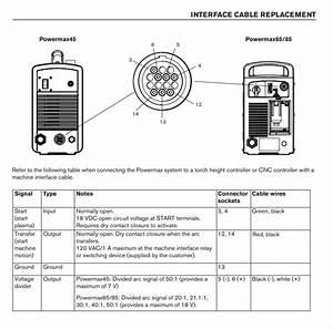 Hypertherm Powermax 45xp With Cnc Port  Machine Torch