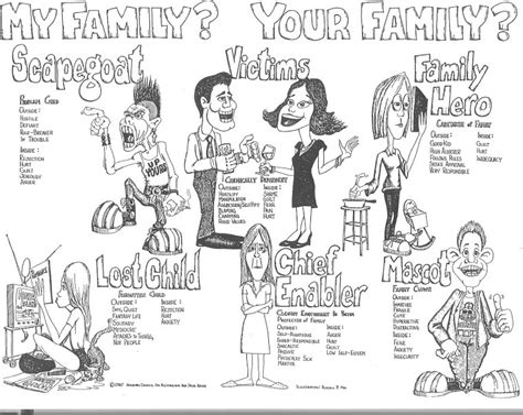 of worksheets about family members