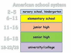 gymnasium, technical, vocational Matura, school-leaving ...