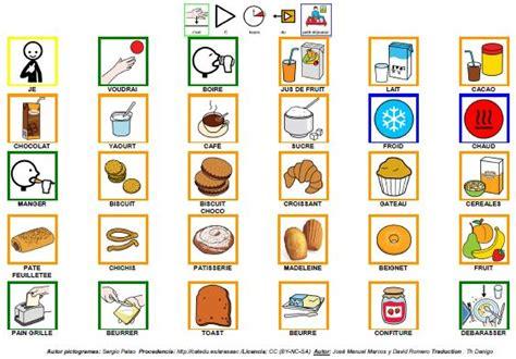 pictogramme cuisine bon petit déjeuner en pictogrammes arasaac tableros de comunicación autism