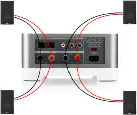 sonos connect amp wiring diagram sonos how it works