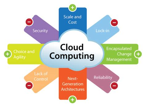 Your Private Cloud  Tridens. Small Business Consulting Denver. Basic Home Alarm System Asset Management Firm. Family Law Attorneys In San Antonio Tx. Online Courses Microsoft Office. Internet Provider Speed Comparison. Online Educational Psychology Masters Degree. How To Become A Sales Manager. Cheapest Car Insurance In Delaware