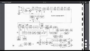 Mcintosh Mr71 Fm Receiver Video  9 - Block Diagram