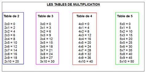 Cahiers De Vacances Koala Mathématiques Ce1  Les Tables