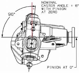How To Measure Pinion Angle  - Jk-forum Com